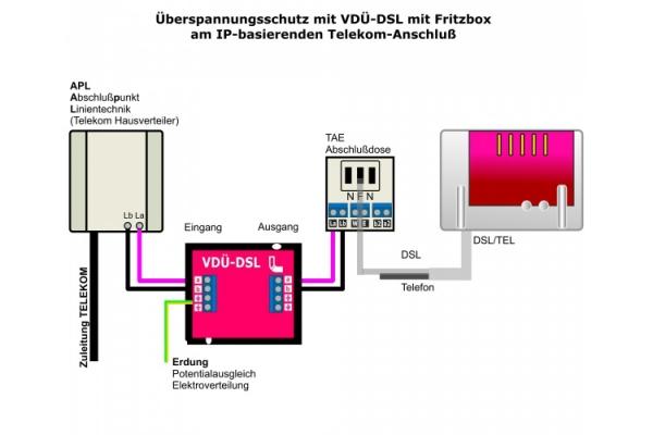 KEIL TELECOM Onlineshop - Ihr 2N Distributor für Deutschland - Keil ...